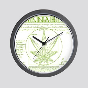 Vitruvian Grass Wall Clock