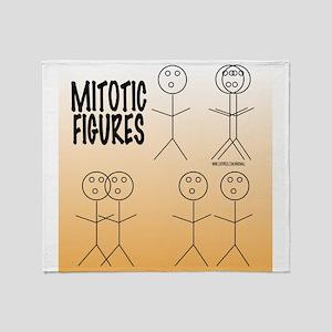 Mitotic Figures Throw Blanket