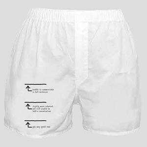 Caffeine Levels Boxer Shorts
