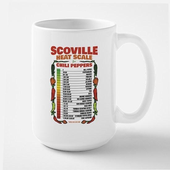 Scoville Heat Scale Mug