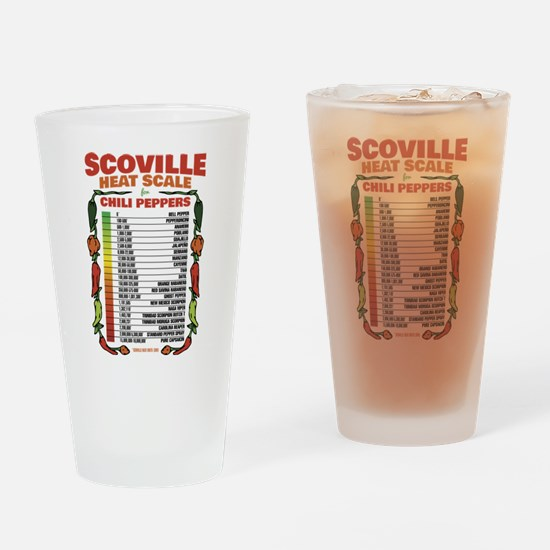 Scoville Heat Scale Drinking Glass