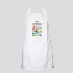 Unit Circle (with Radians) Apron