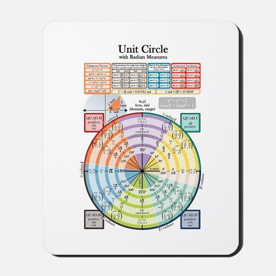Unit Circle (with Radians) Mousepad