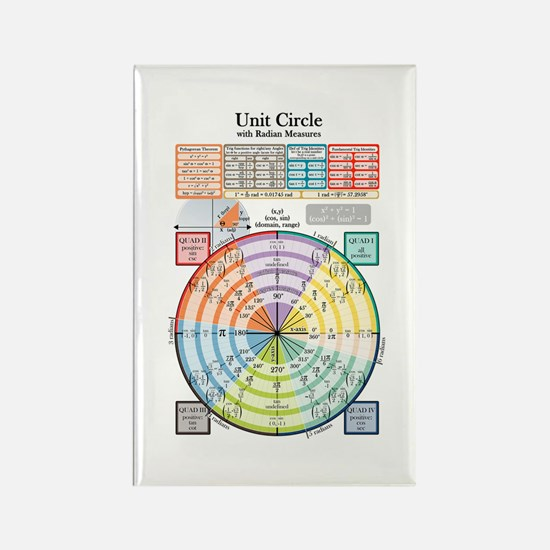 Unit Circle (with Radians) Rectangle Magnet