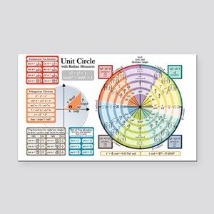Unit Circle with Radians Rectangle Car Magnet