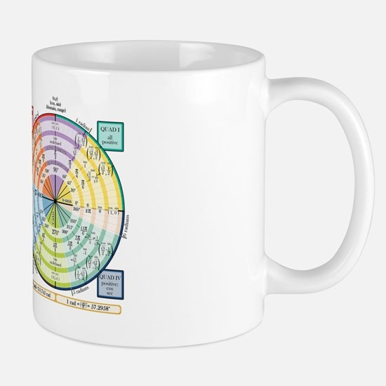 Unit Circle with Radians Mug