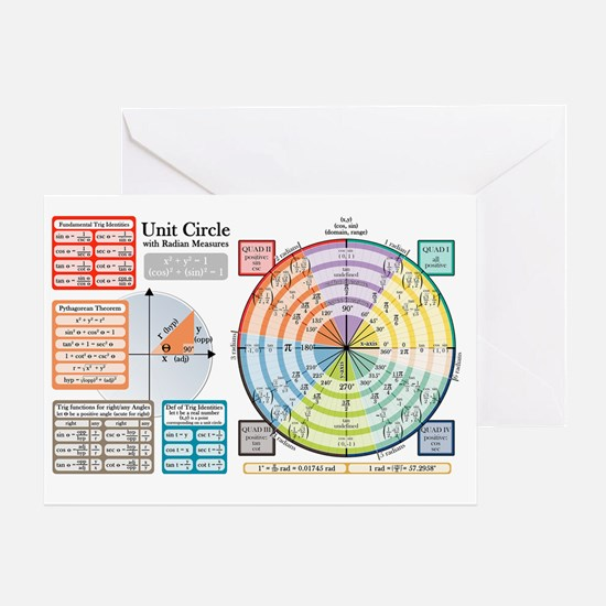 Unit Circle with Radians Greeting Card