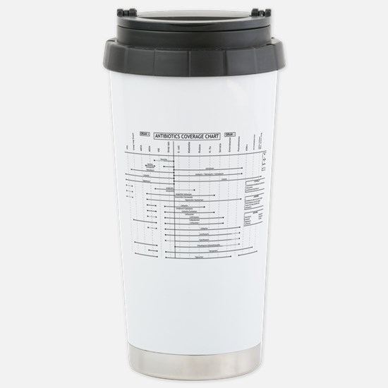 Antibiotics Coverage Ch Stainless Steel Travel Mug