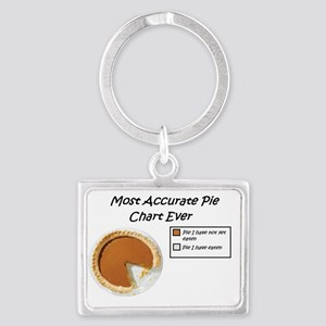 Most Accurate Pie Chart Ever Landscape Keychain