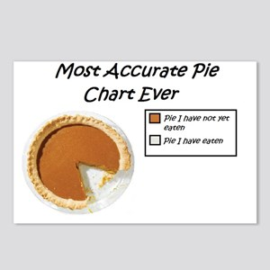 Most Accurate Pie Chart E Postcards (Package of 8)