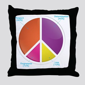 Peace Pie Chart for DARK Throw Pillow