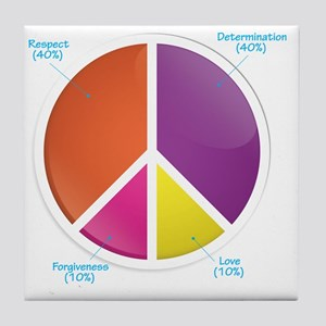 Peace Pie Chart for DARK Tile Coaster