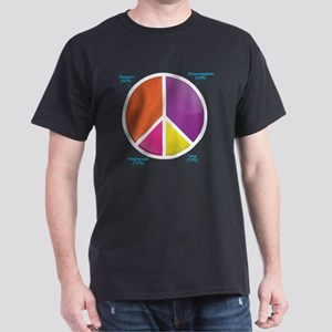 Peace Pie Chart for DARK Dark T-Shirt