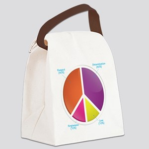 Peace Pie Chart for DARK Canvas Lunch Bag