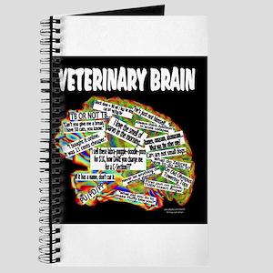vet brain Journal