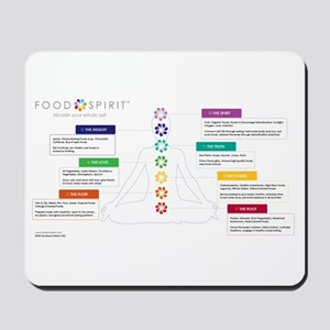 7 aspects of YOU! Mousepad