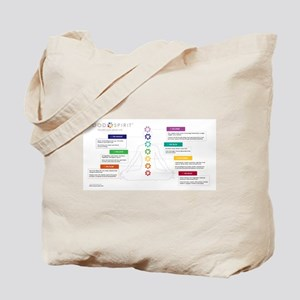 7 aspects of YOU! Tote Bag