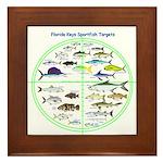 Florida Keys Fish Targets Framed Tile