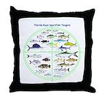Florida Keys Fish Targets Throw Pillow