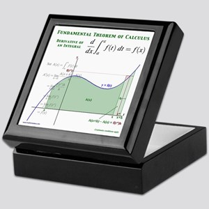 Fundamental Theorem of Calculus Keepsake Box