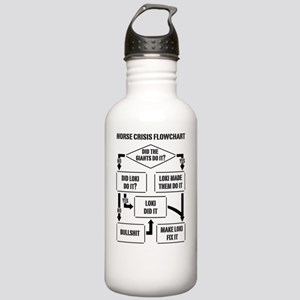norse crisis flow char Stainless Water Bottle 1.0L