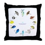 Pacific and Indian Ocean Reef Fish Clock 2 Throw P