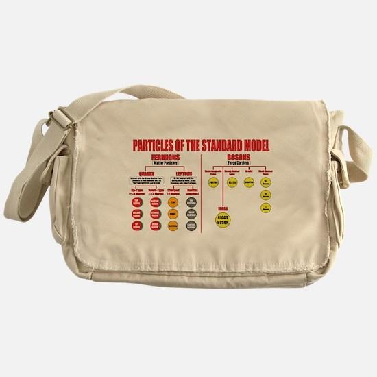 Particles Messenger Bag