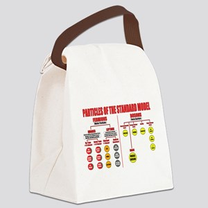 Particles Canvas Lunch Bag