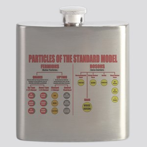 Particles Flask