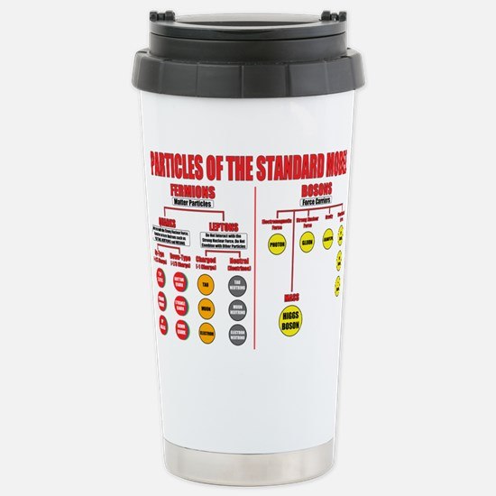 Particles Stainless Steel Travel Mug