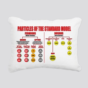Particles Rectangular Canvas Pillow