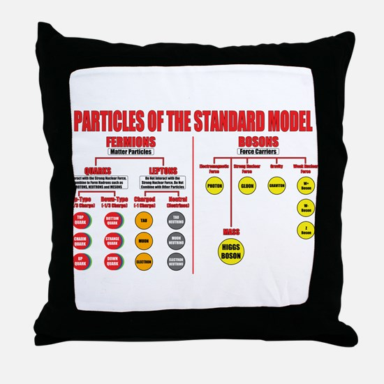 Particles Throw Pillow
