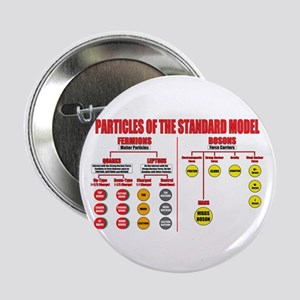 "Particles 2.25"" Button (10 pack)"