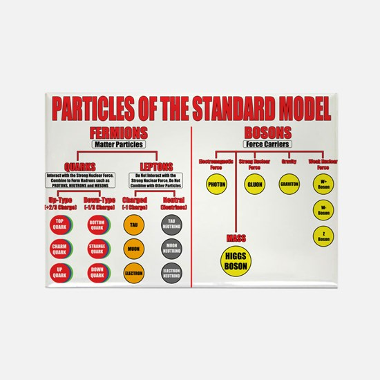 Particles Rectangle Magnet (10 pack)