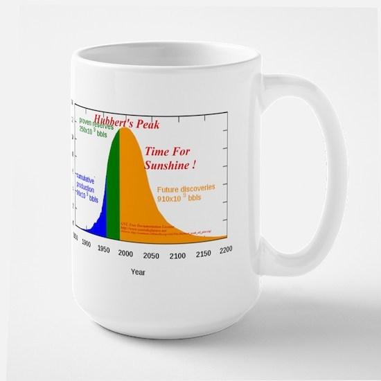 Hubberts Peak Mugs