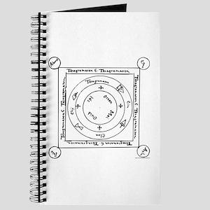 Tetragramaton I Journal