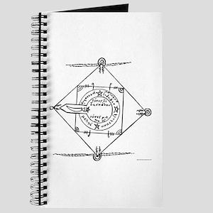 Tetragramaton III Journal