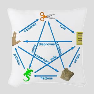 Lizard Spock Woven Throw Pillow