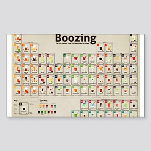 Periodic Table of Alcohol Sticker