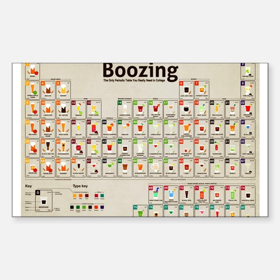 Periodic Table of Alcohol Decal