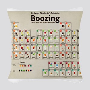 Periodic Table of Alcohol Woven Throw Pillow