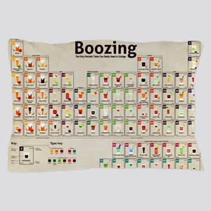 Periodic Table of Alcohol Pillow Case
