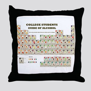 College Students Guide of Alcohol Throw Pillow
