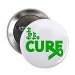 Kidney Disease Fight For A Cure 2.25