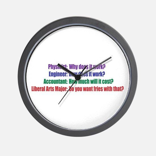 Why Does It Work Wall Clock