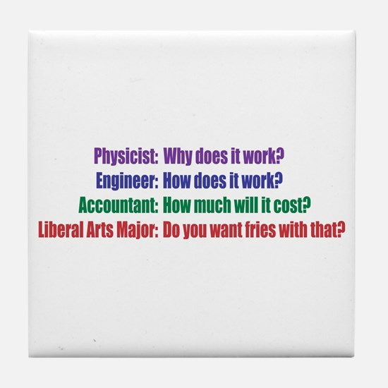 Why Does It Work Tile Coaster