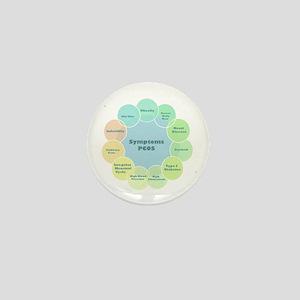 PCOS Awareness Mini Button