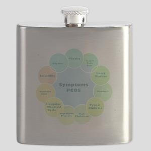 PCOS Awareness Flask