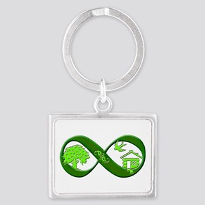 Permaculture Keychains