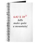 Mole hill Journal